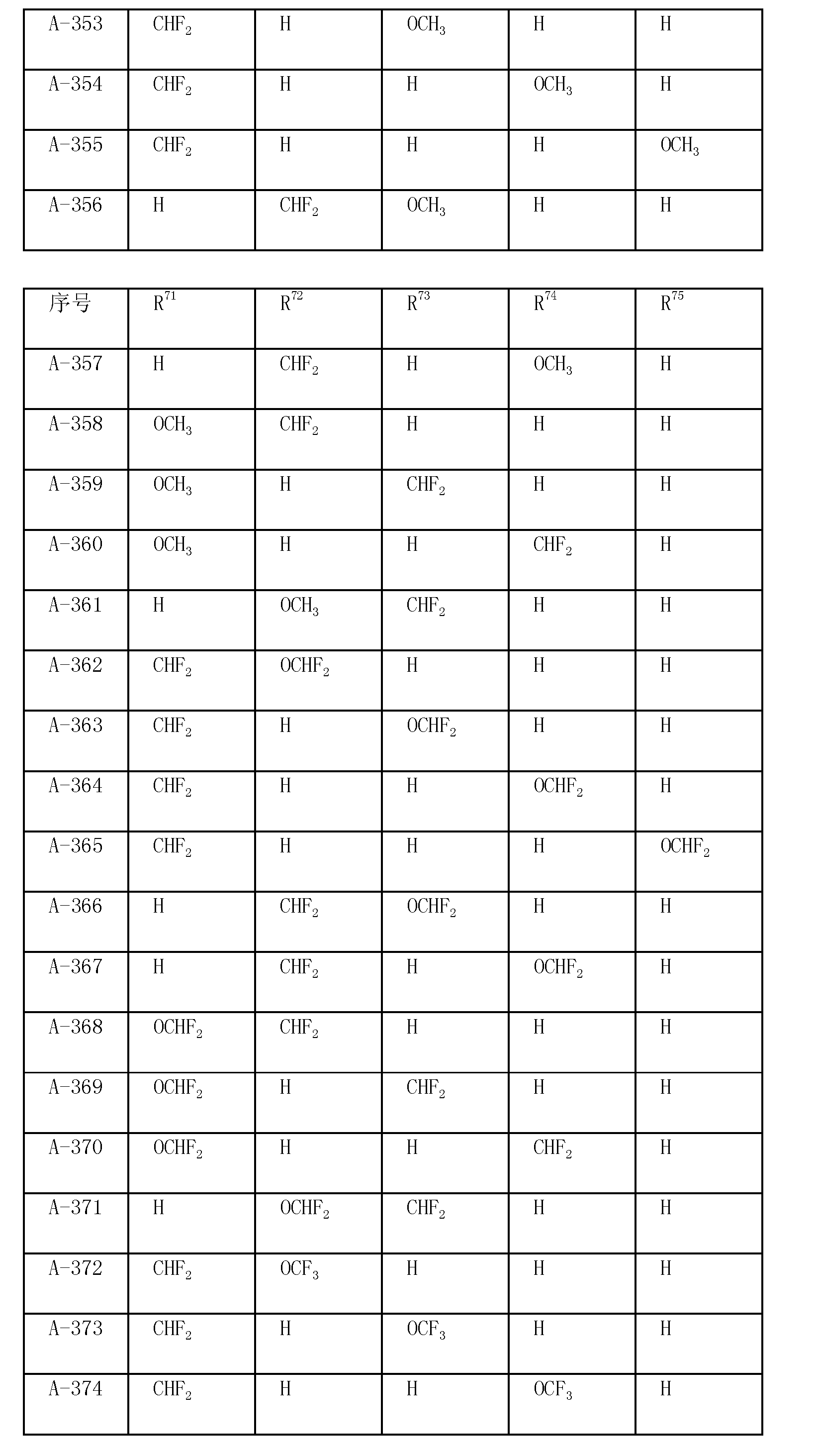 Figure CN102803232AD00461