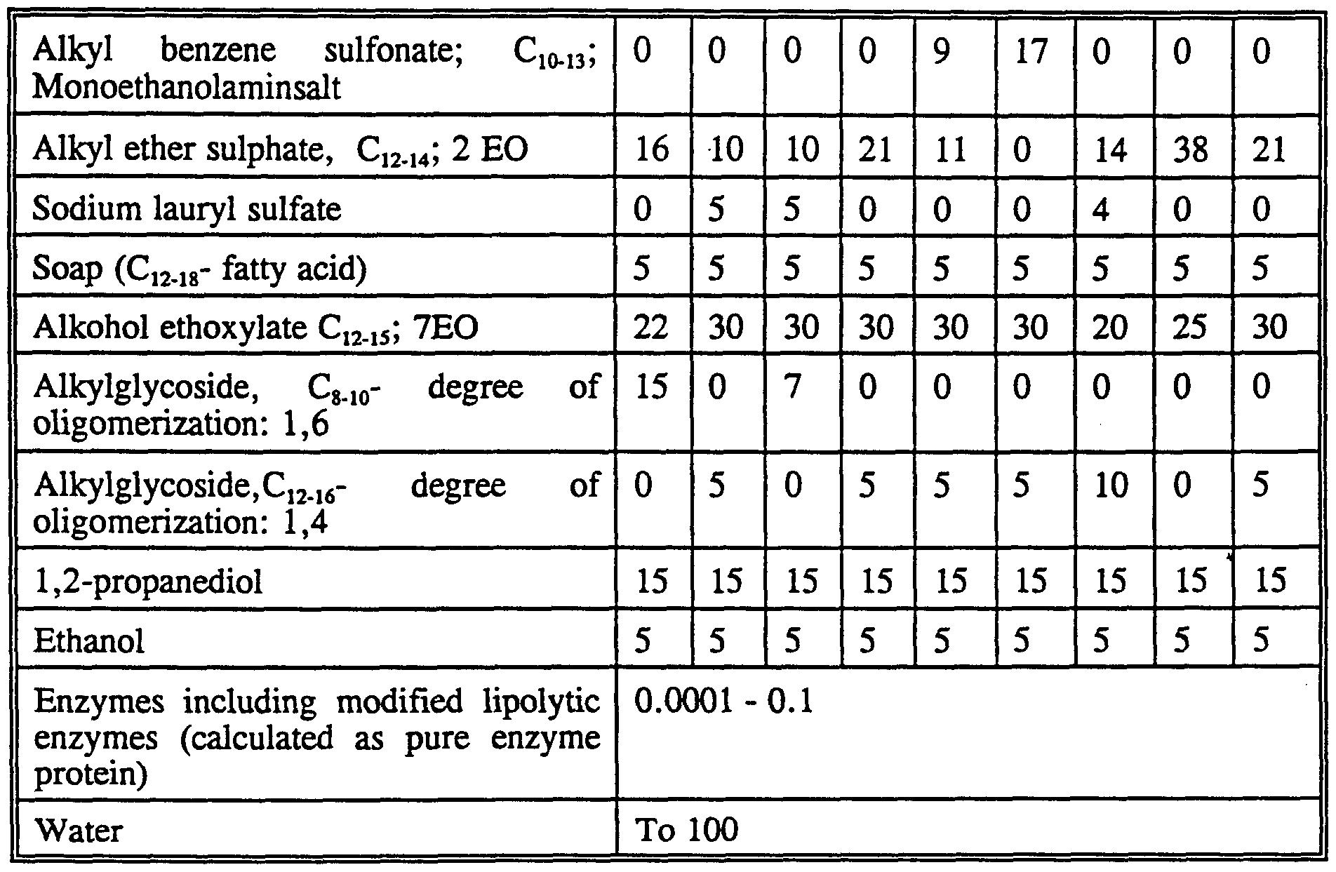 Figure imgf000087_0002