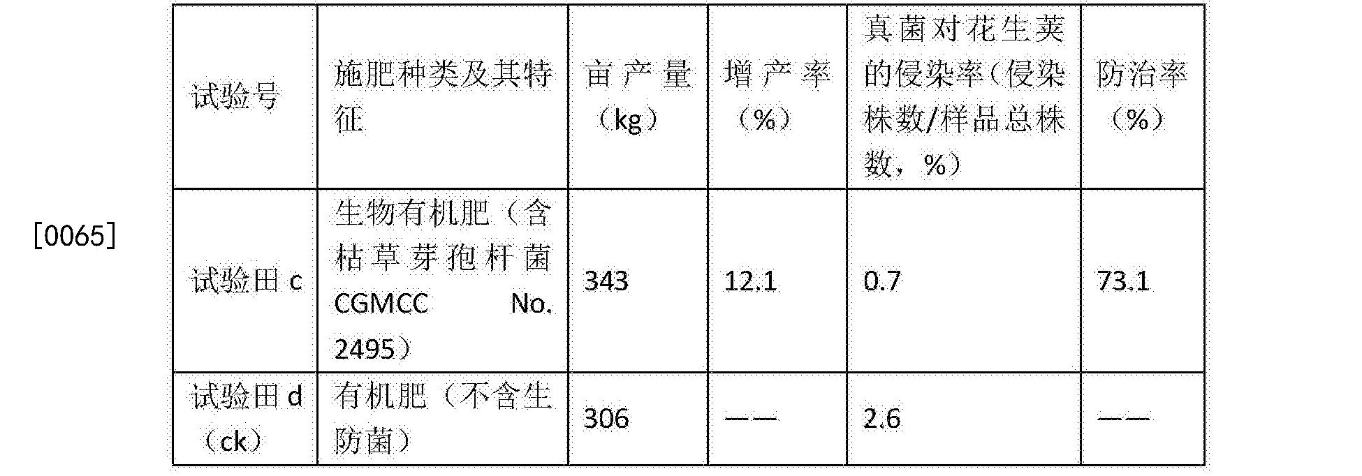 Figure CN105255777BD00092