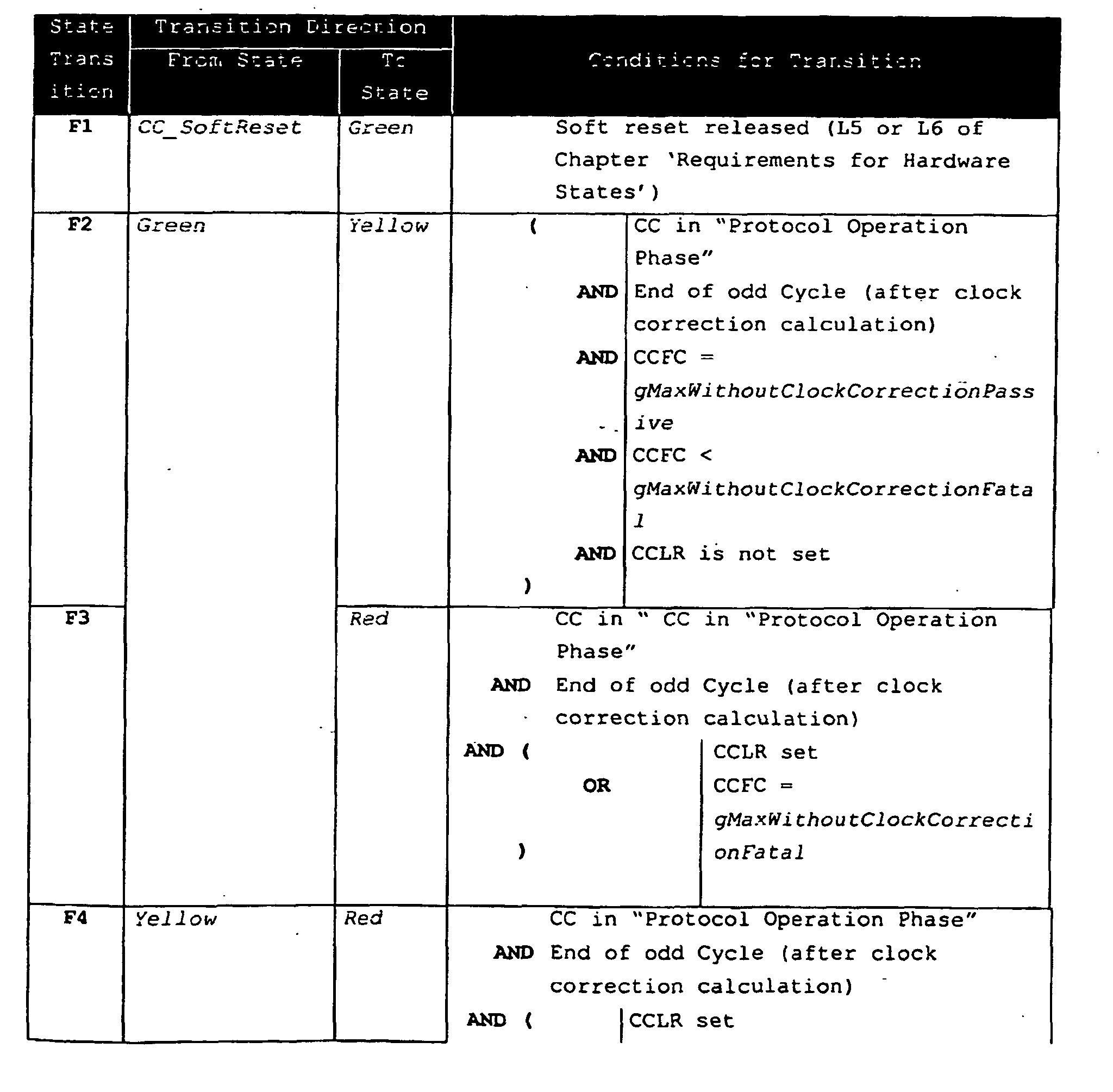 Figure 03560001