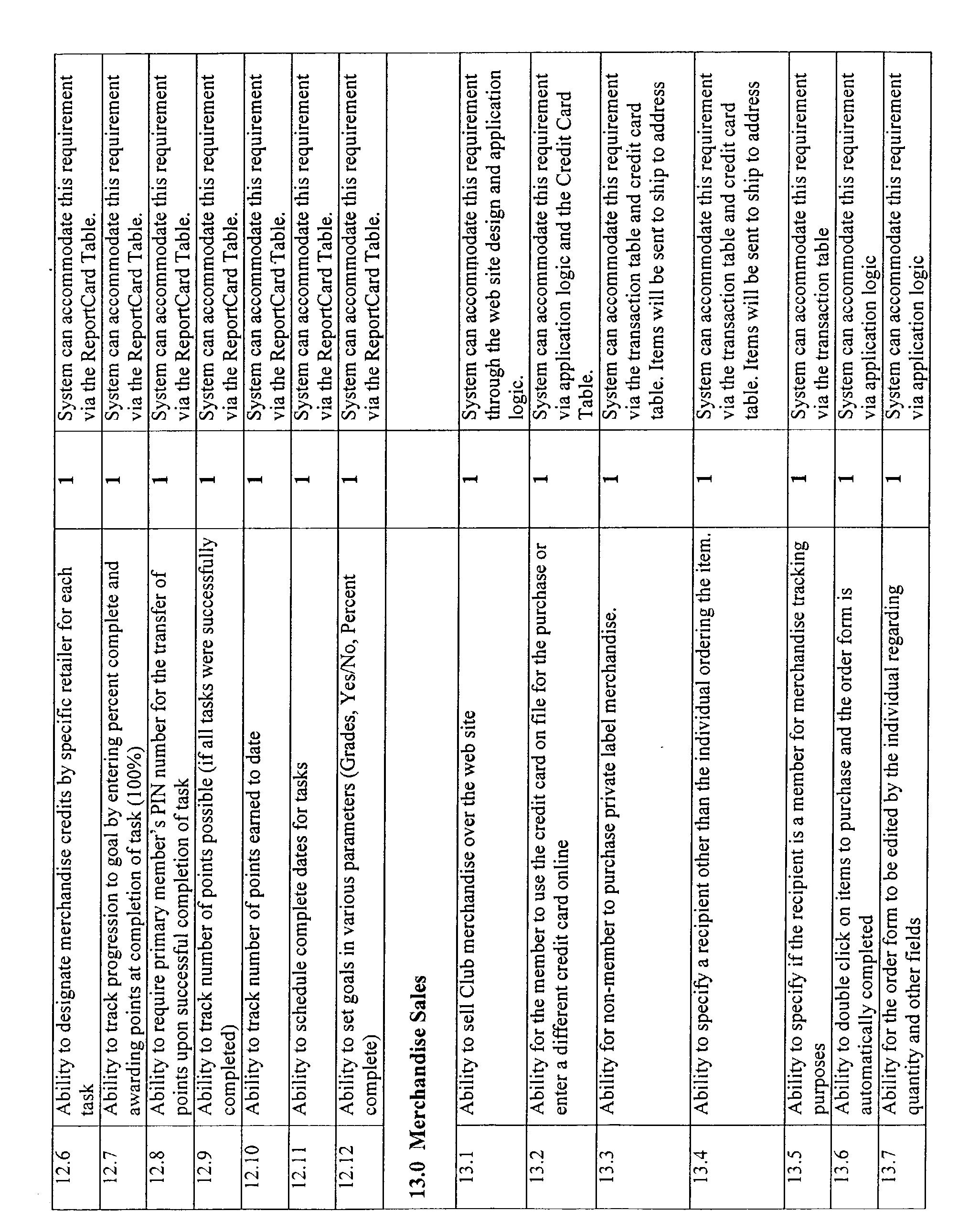 Figure US20030023491A1-20030130-P00061