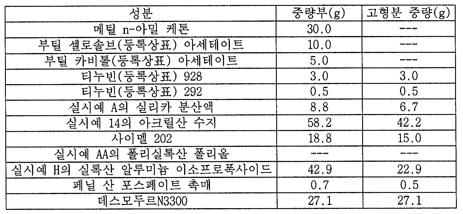 Figure 112004004152066-pct00035