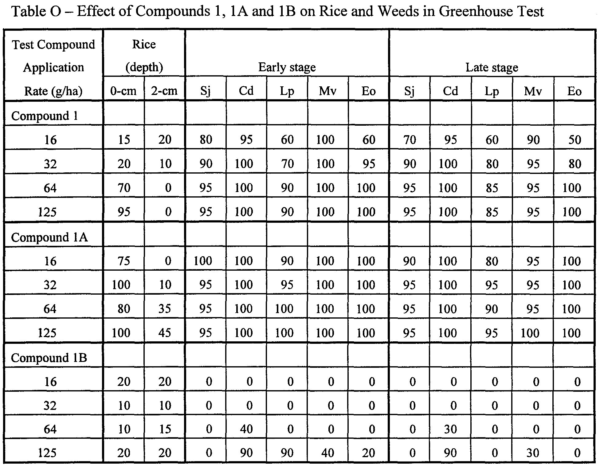 WO1998035560A1 - Herbicidal composition for use in rice crop