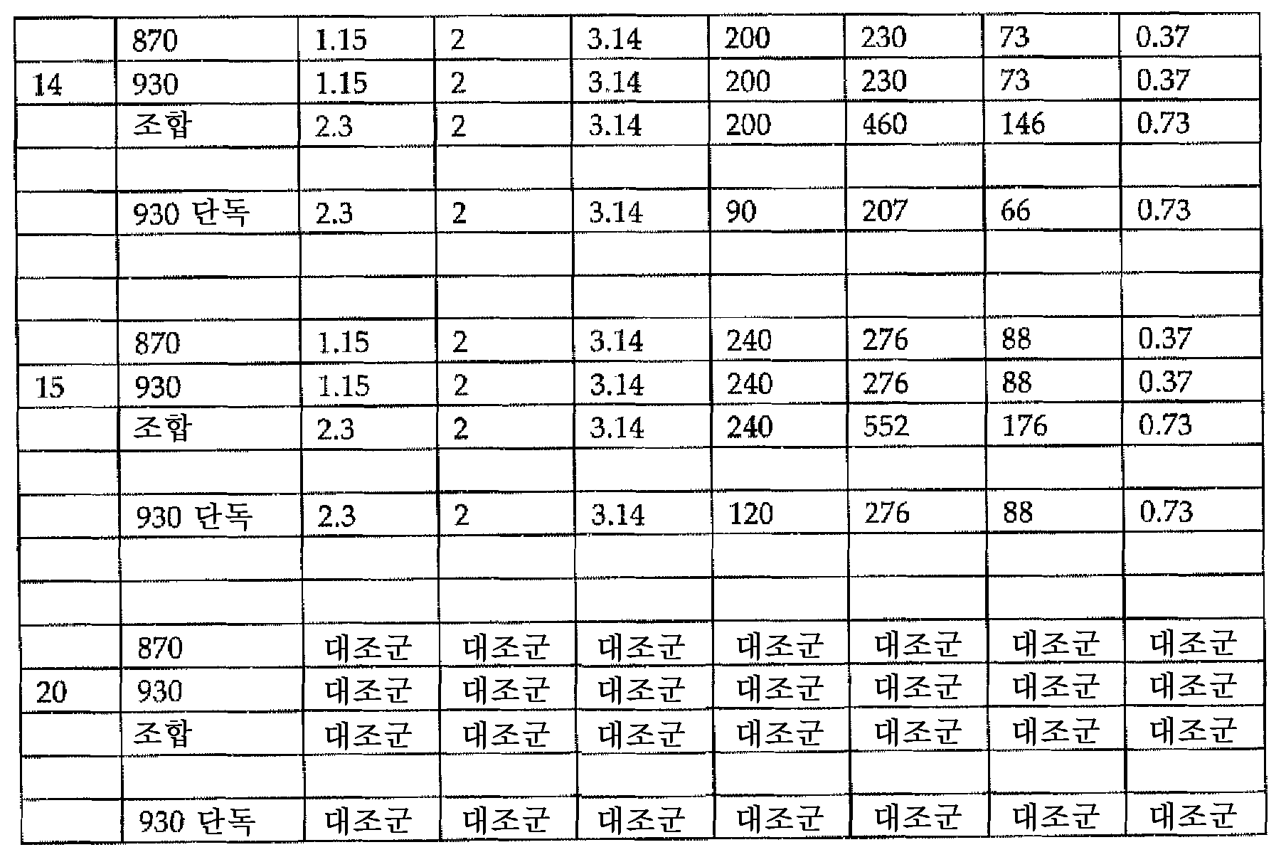 Figure 112009042155886-PCT00036