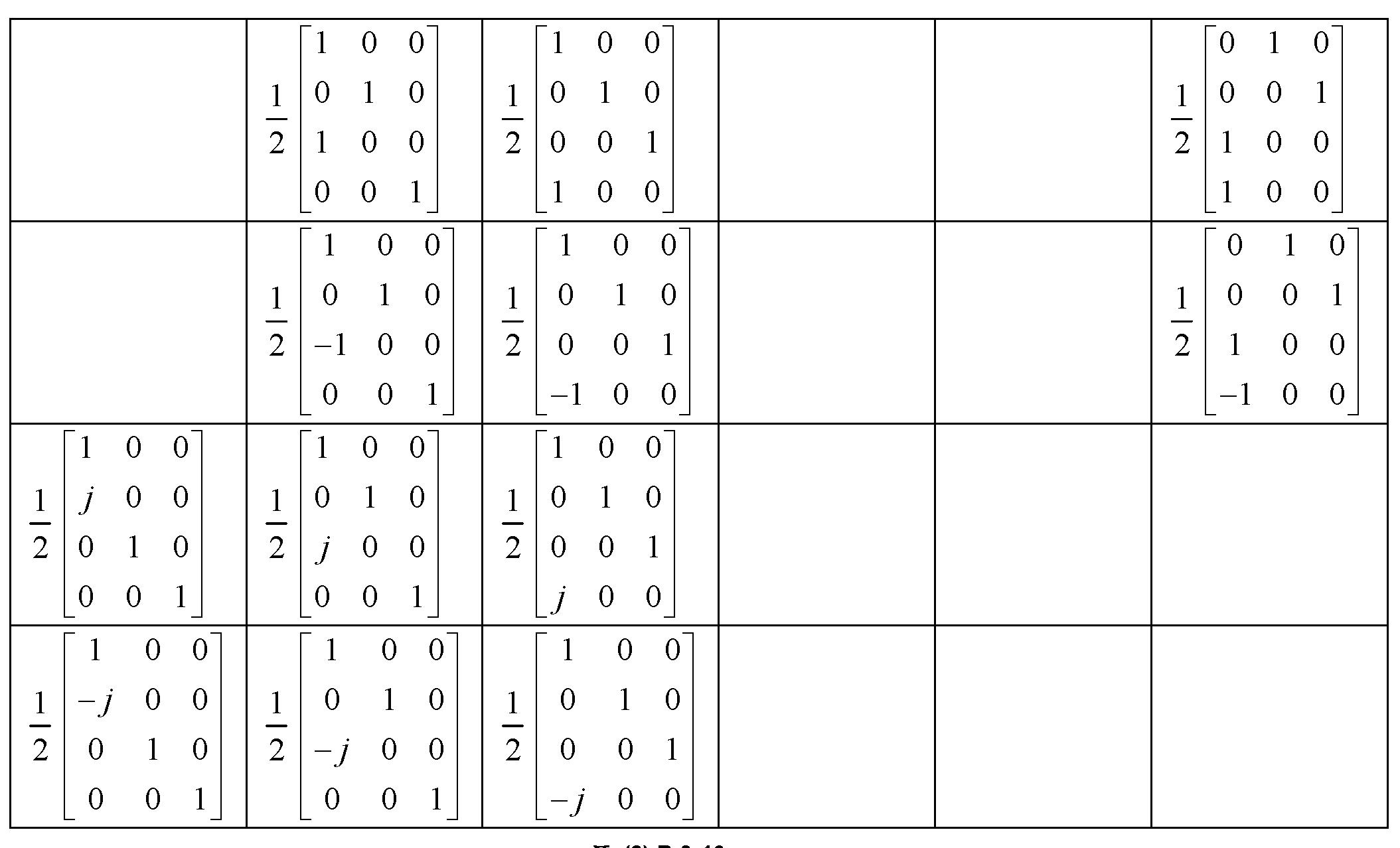 Figure 112010009825391-pat00493
