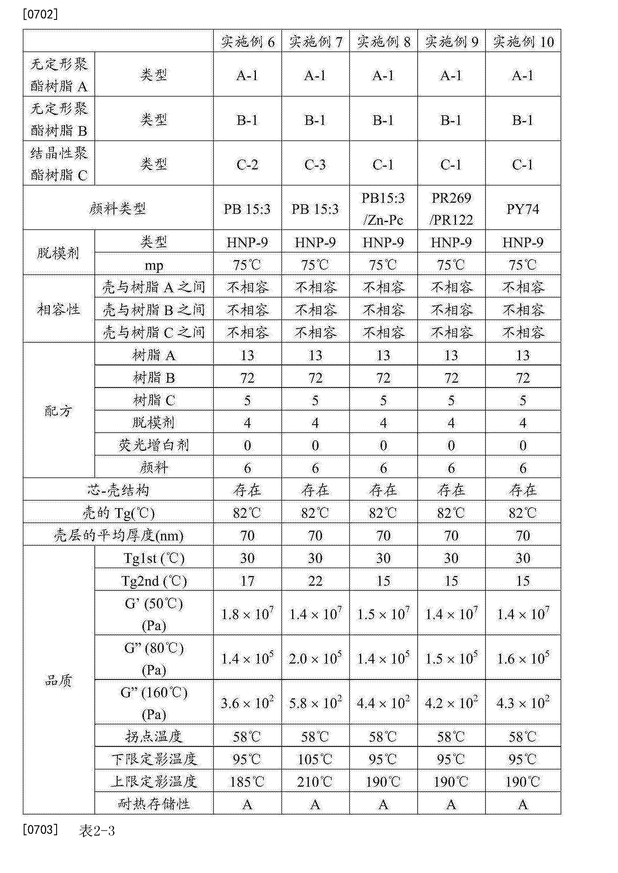 Figure CN104303111BD00521