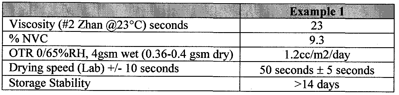 Wo2014134110a1 Polyvinyl Alcohol And Ethylene Vinyl