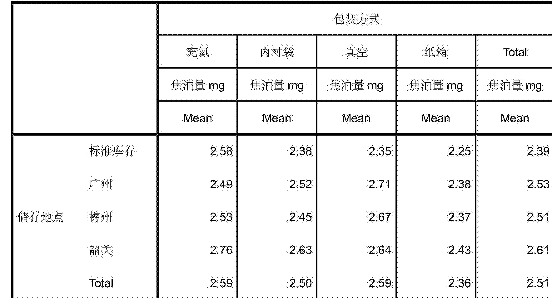 Figure CN106617274AD00062