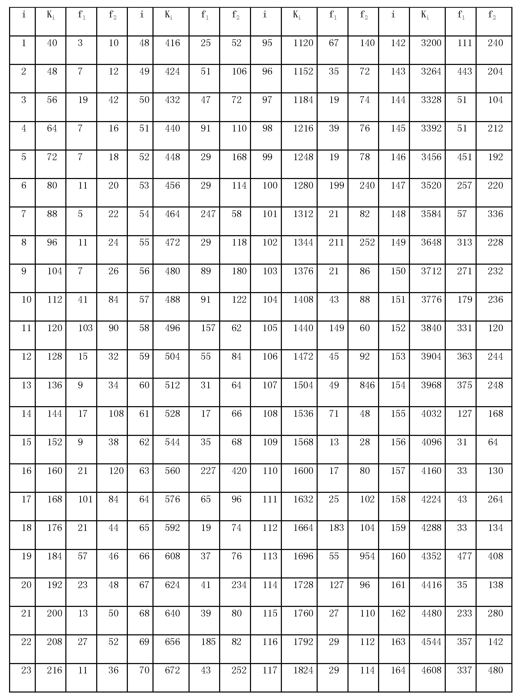 Figure CN102412850BD00091