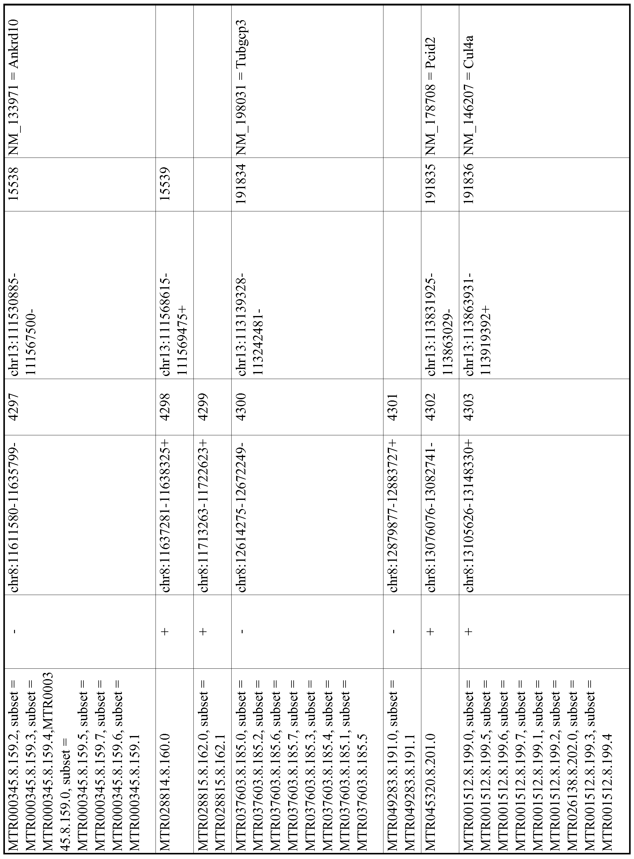 Figure imgf000812_0001