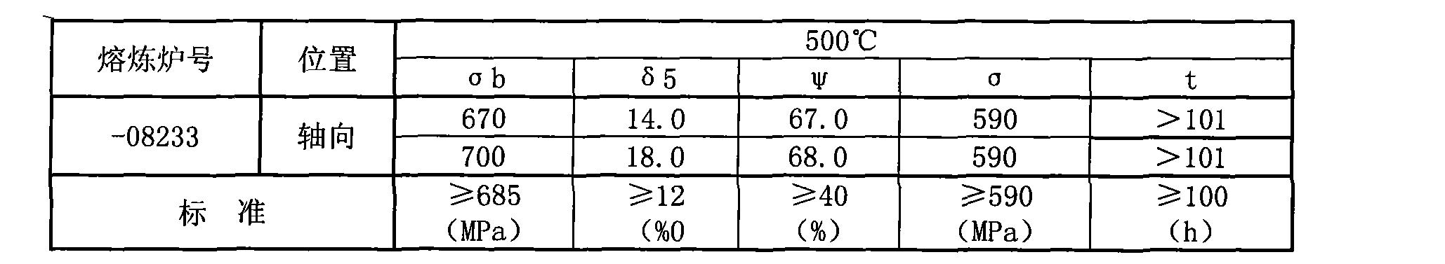 Figure CN101693279BD00062