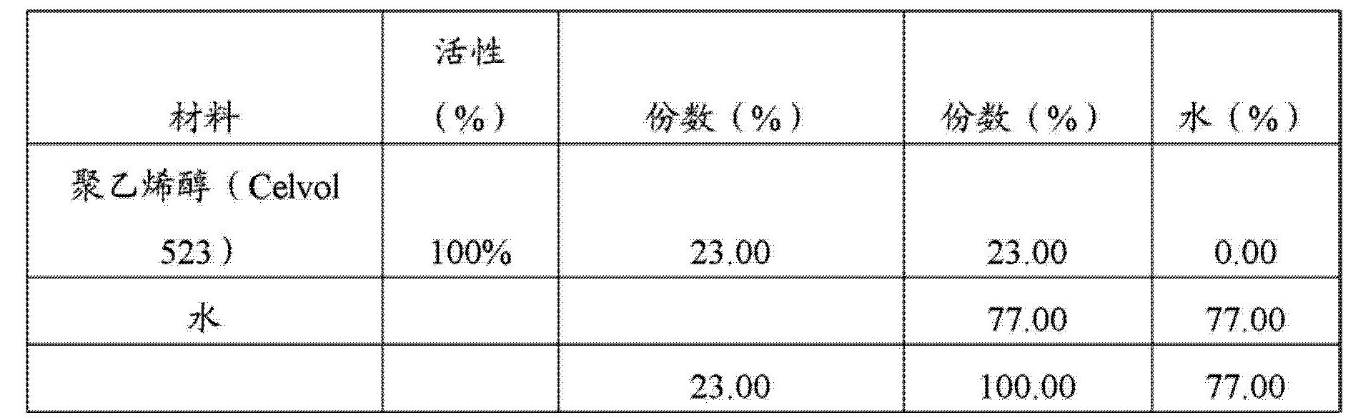 Figure CN103025930BD00691