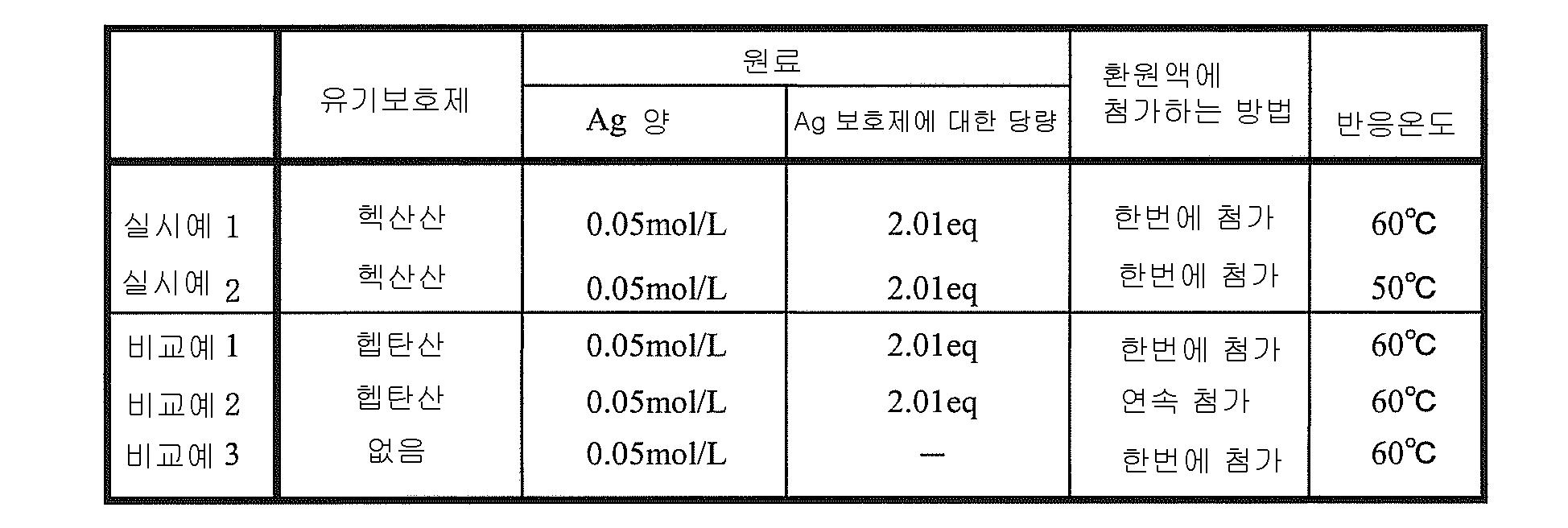 Figure 112010055850413-pat00001