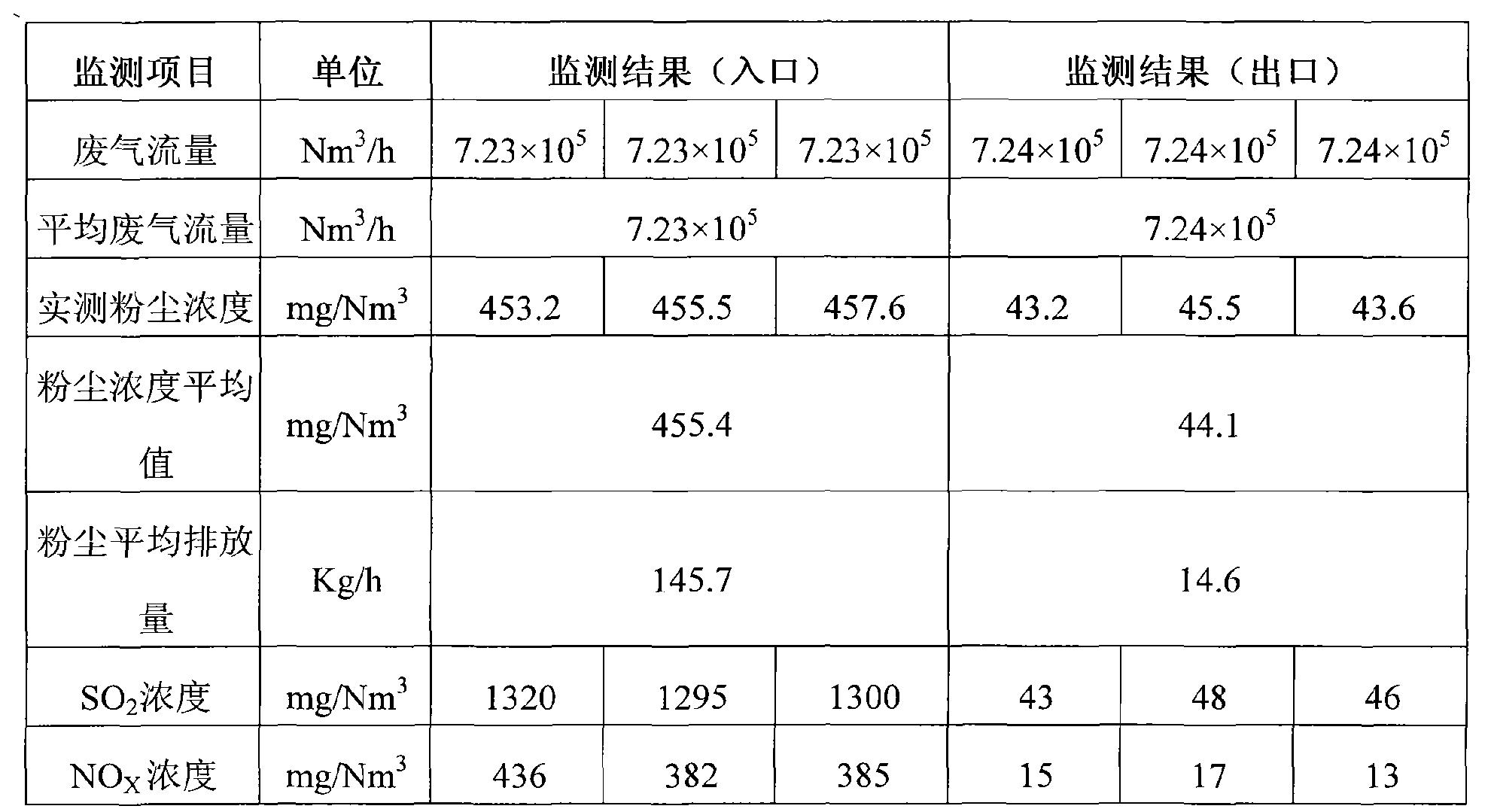 Figure CN102824844BD00111