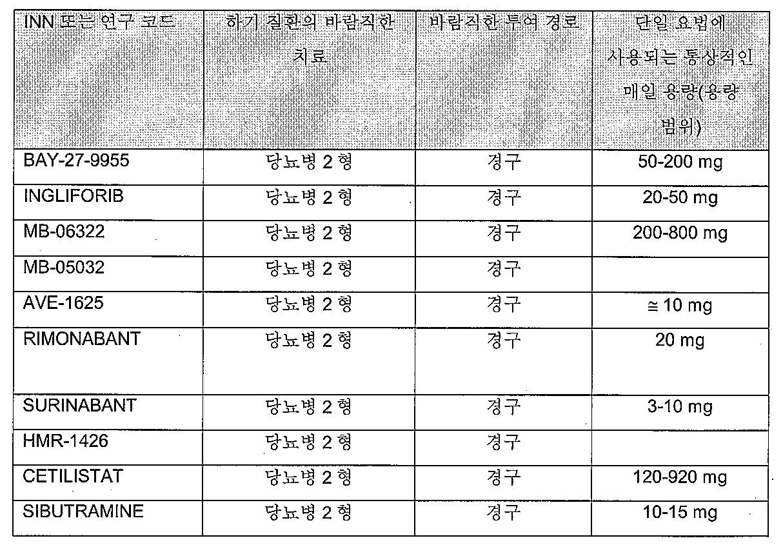 Figure 112009018277637-PCT00013