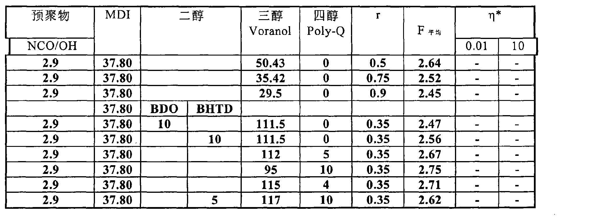 Figure CN101039982BD00261