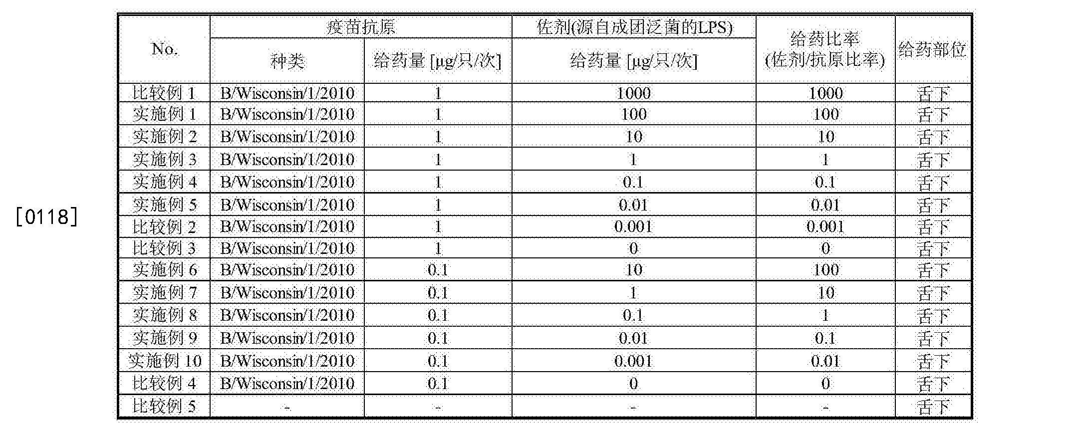 Figure CN105555308AD00131