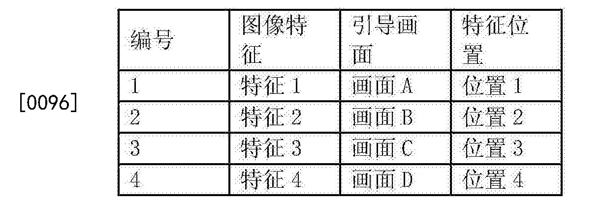 Figure CN104951313BD00111