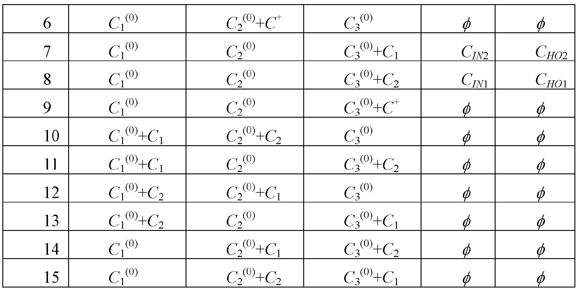 Figure CN102404865BD00111