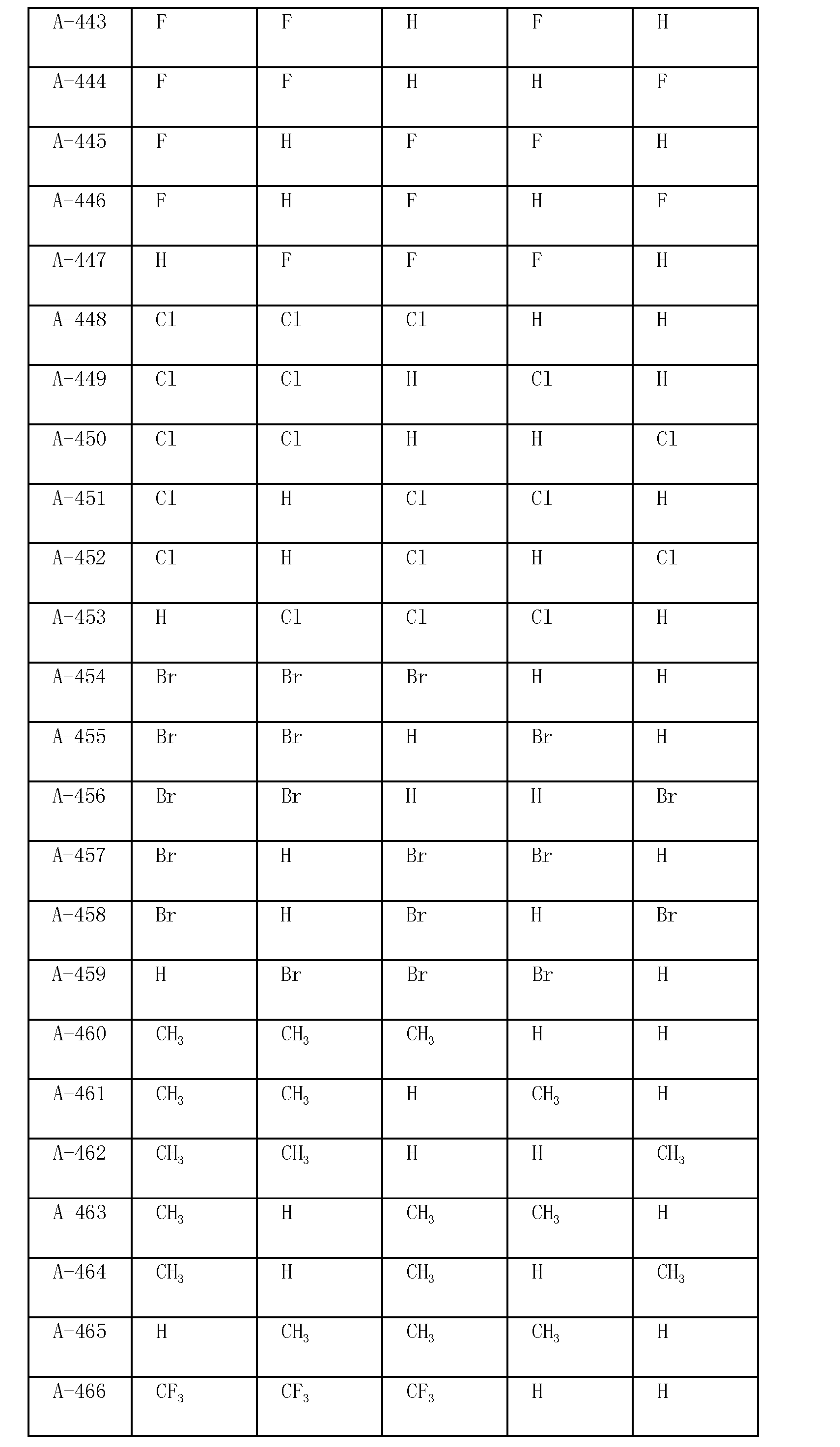 Figure CN102803232AD00501