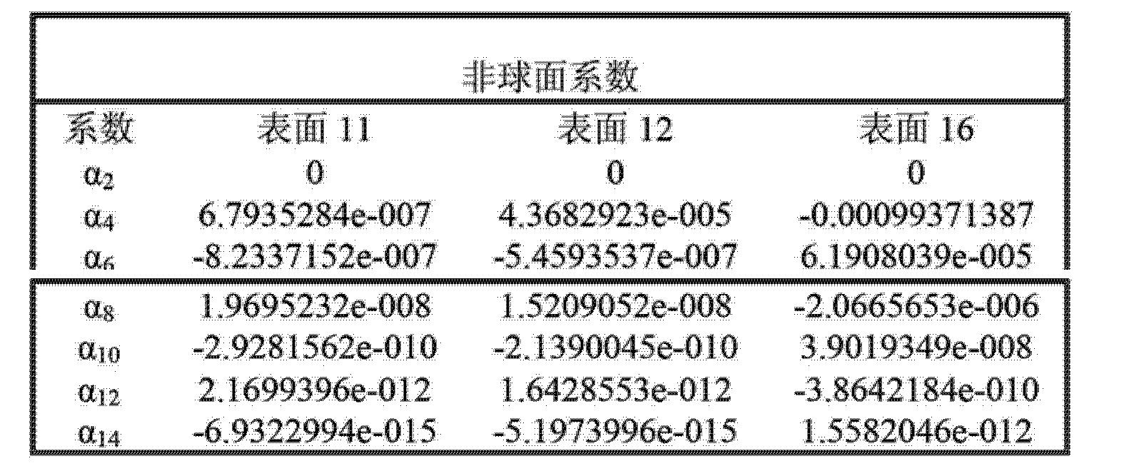 Figure CN103081458AD00092