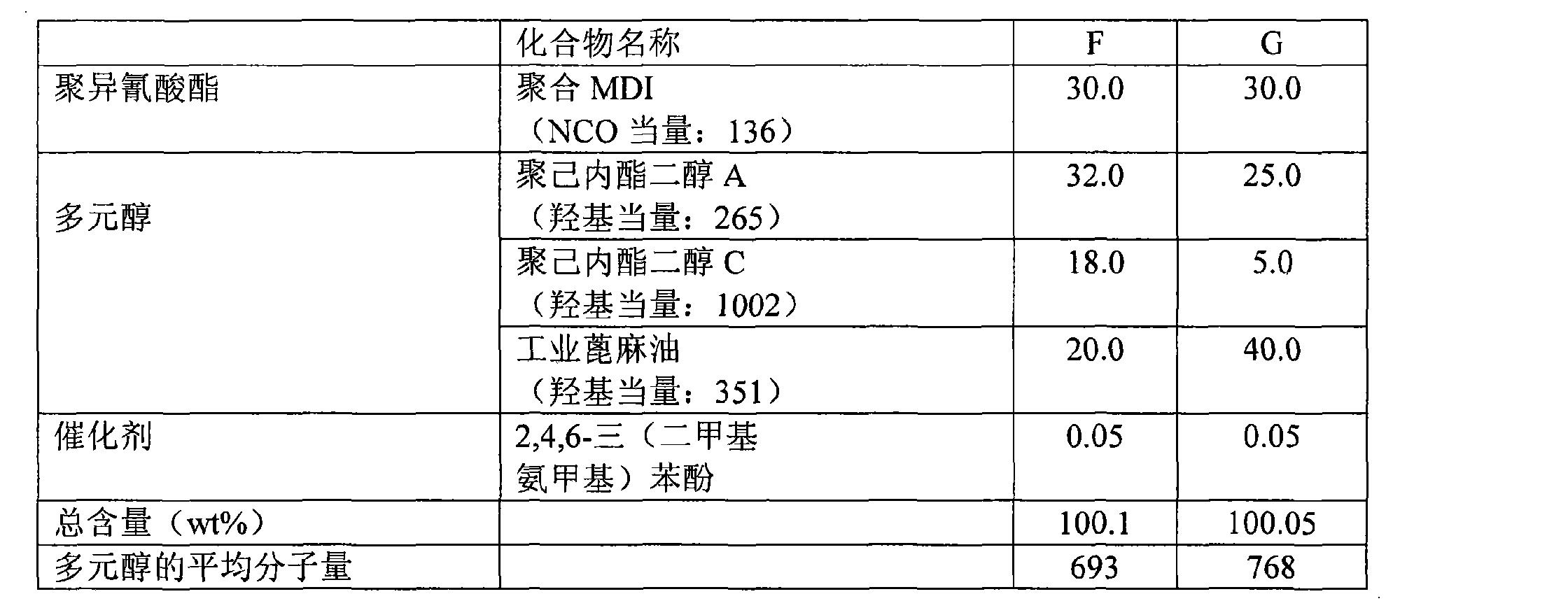Figure CN101679588BD00141