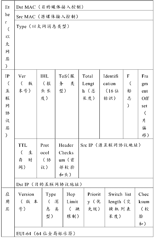 Figure CN104734877AD00161