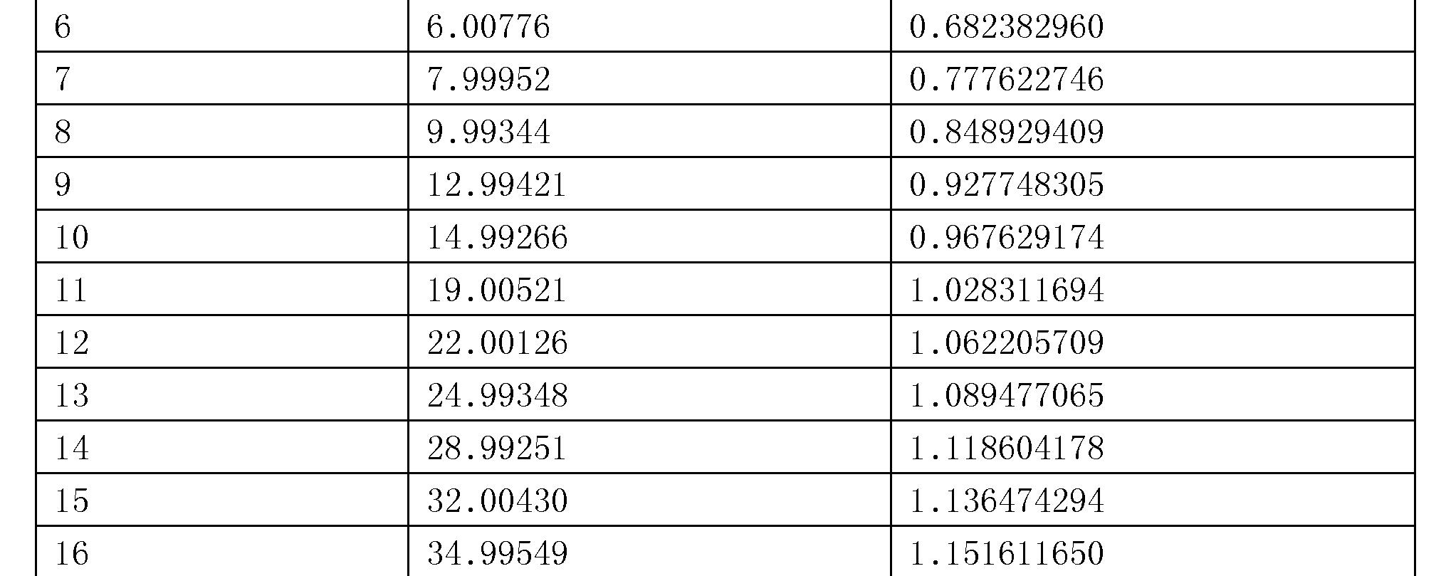 Figure CN106290057BD00071