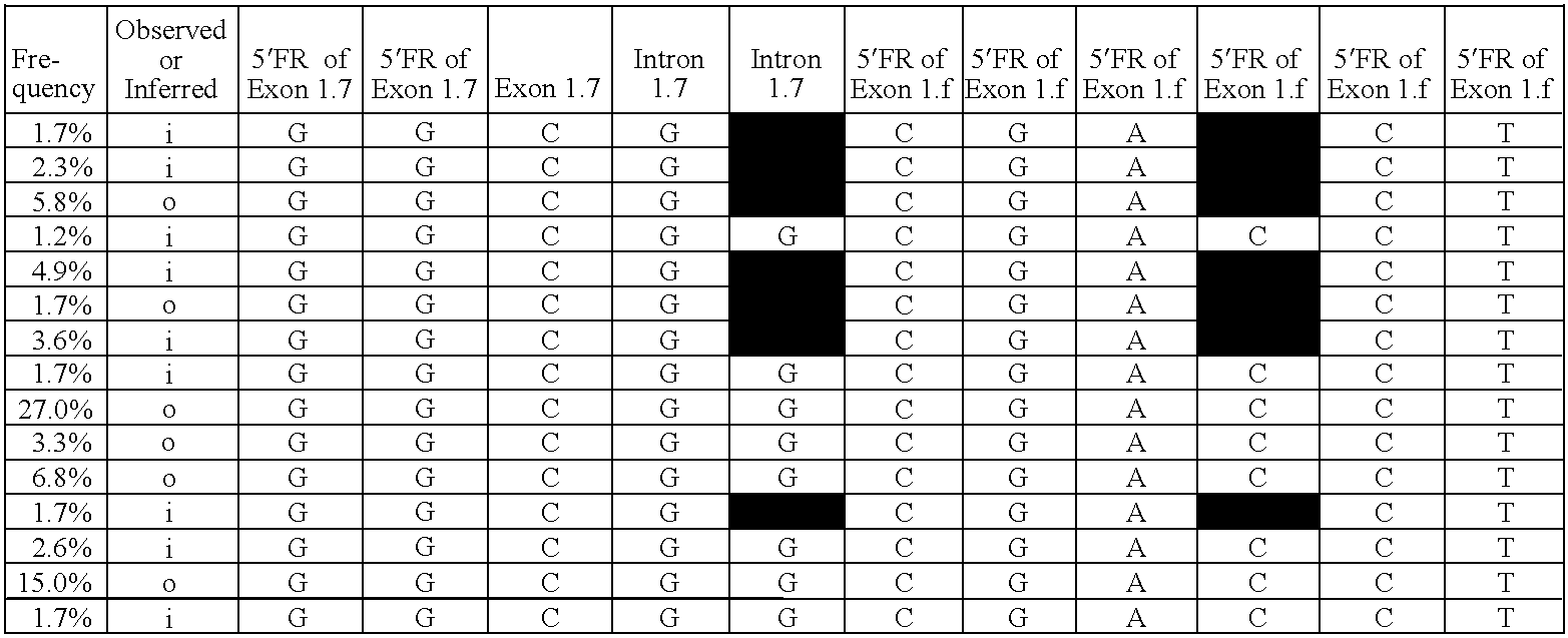 Figure US07485711-20090203-C00028