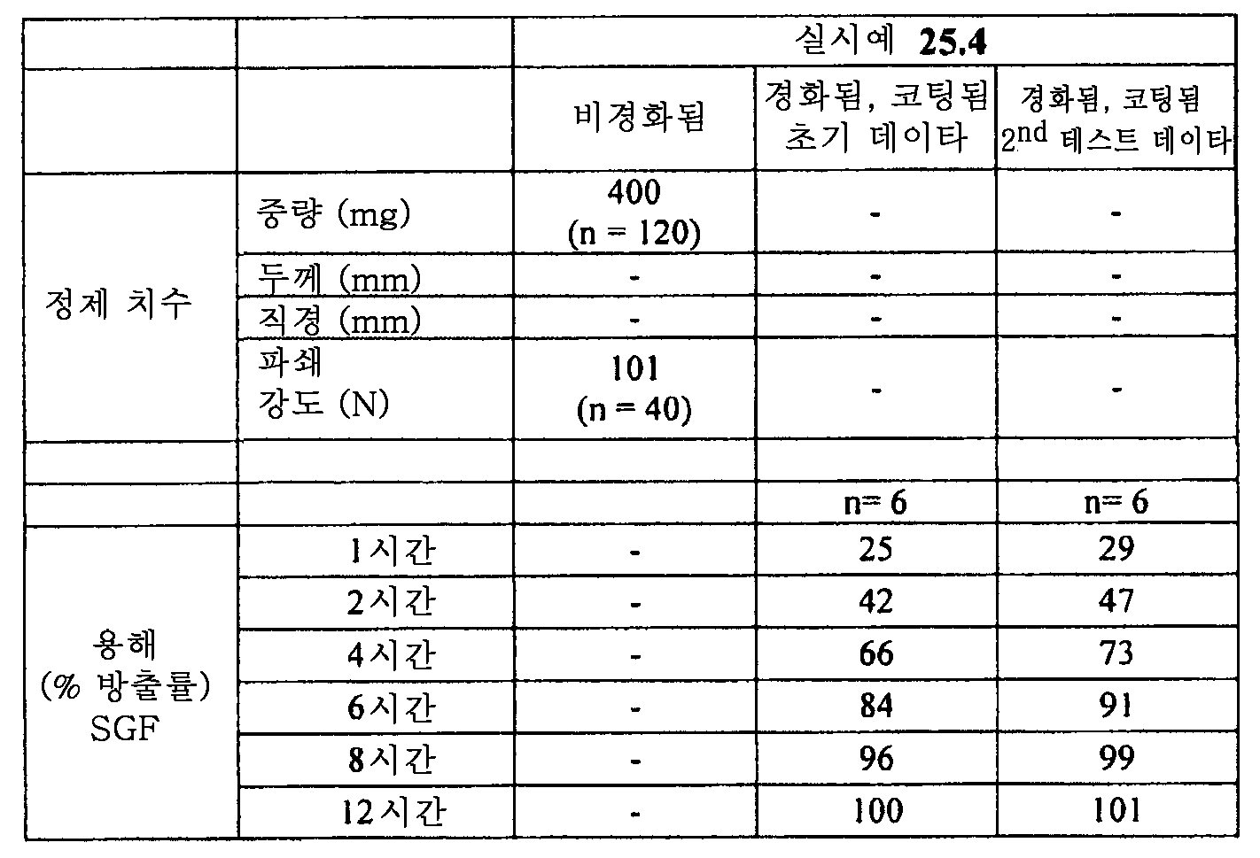Figure 112011082183604-pat00125