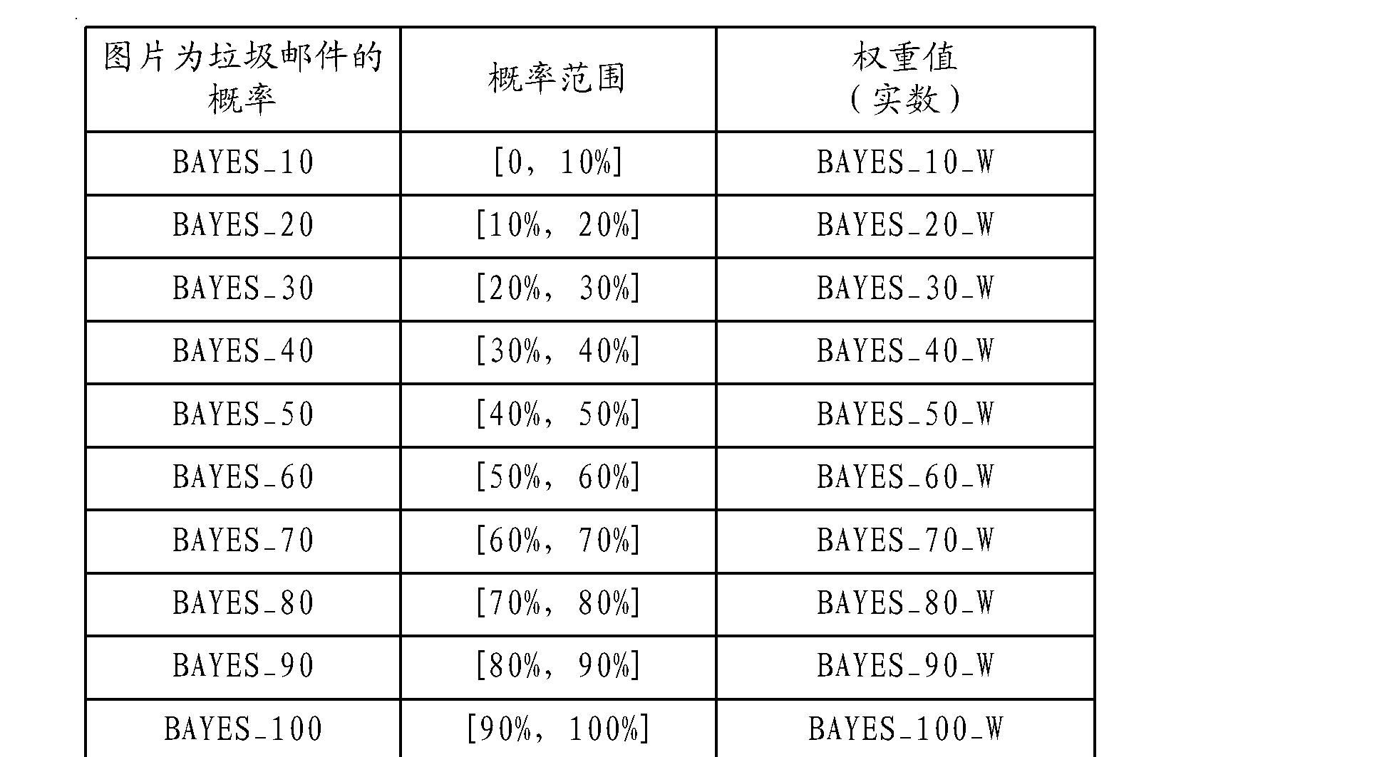 Figure CN101917352BD00131