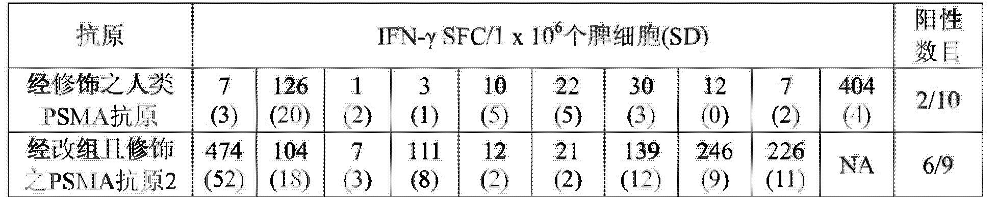 Figure CN104284674AD00512