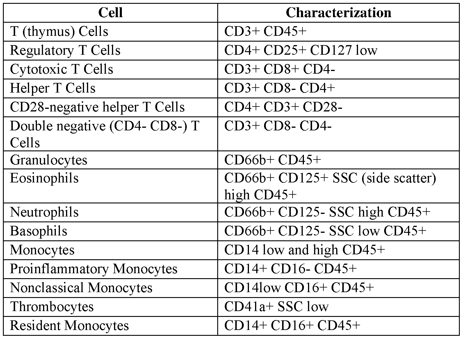 WO2012025636A1 - Method for target and drug validation in