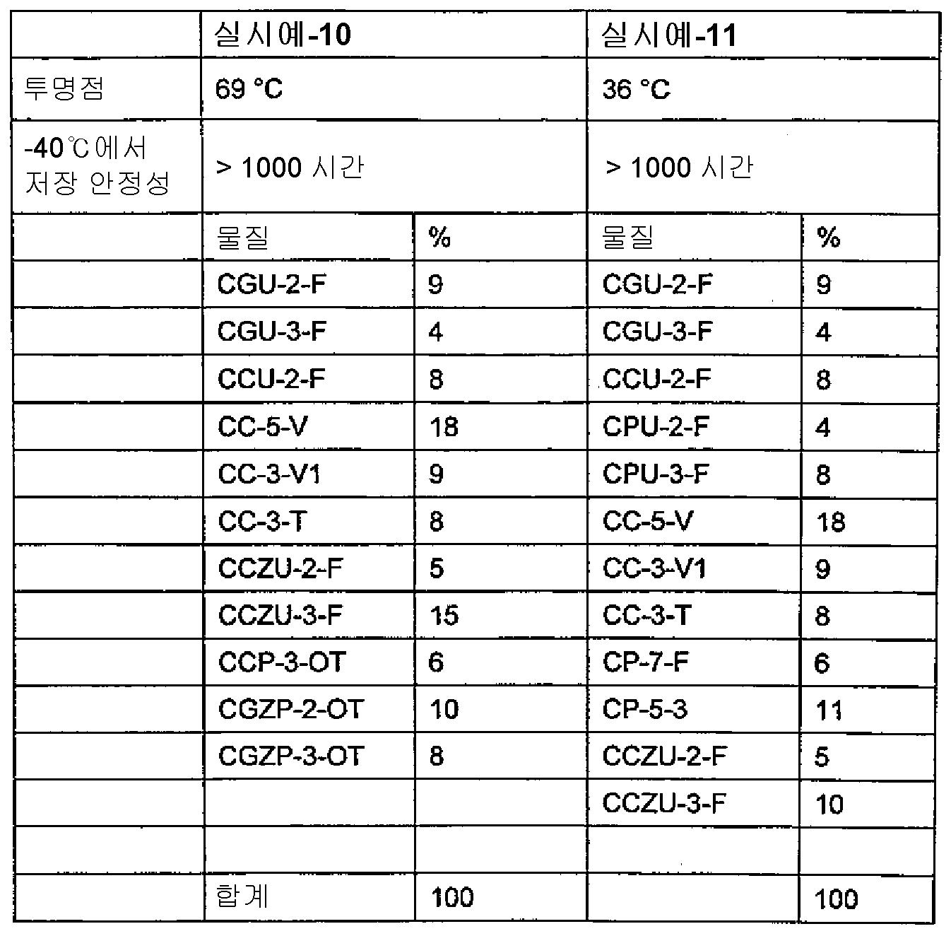 Figure 112013043259540-pct00118