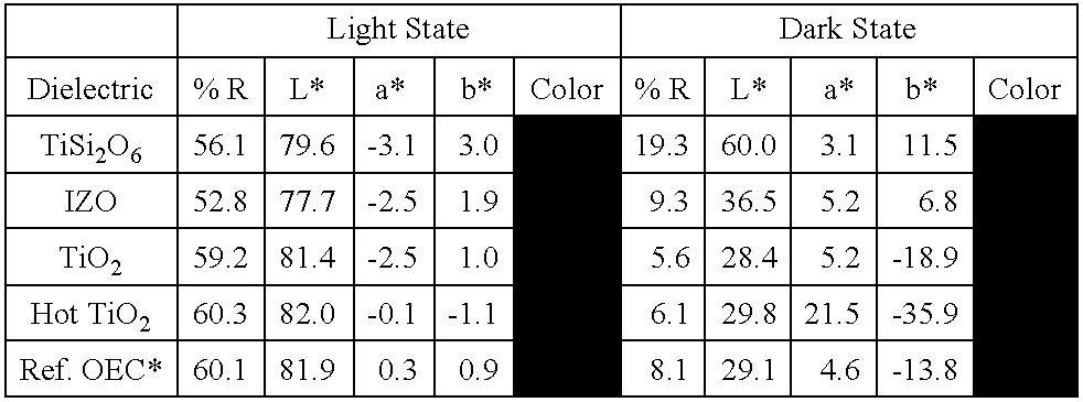 Figure US07830583-20101109-C00001