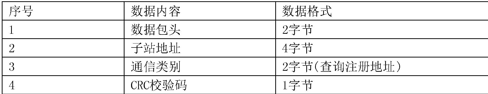 Figure CN105762890AD00081