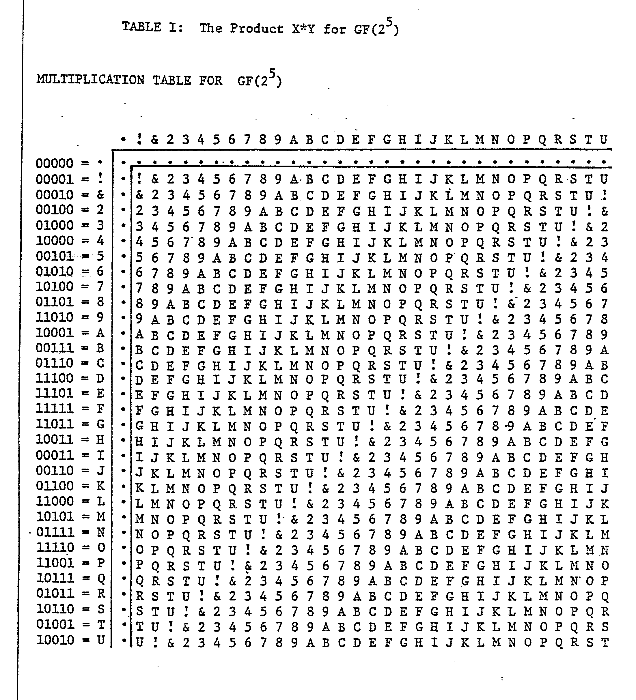 Wo1981000316a1 Galois Field Computer Google Patents