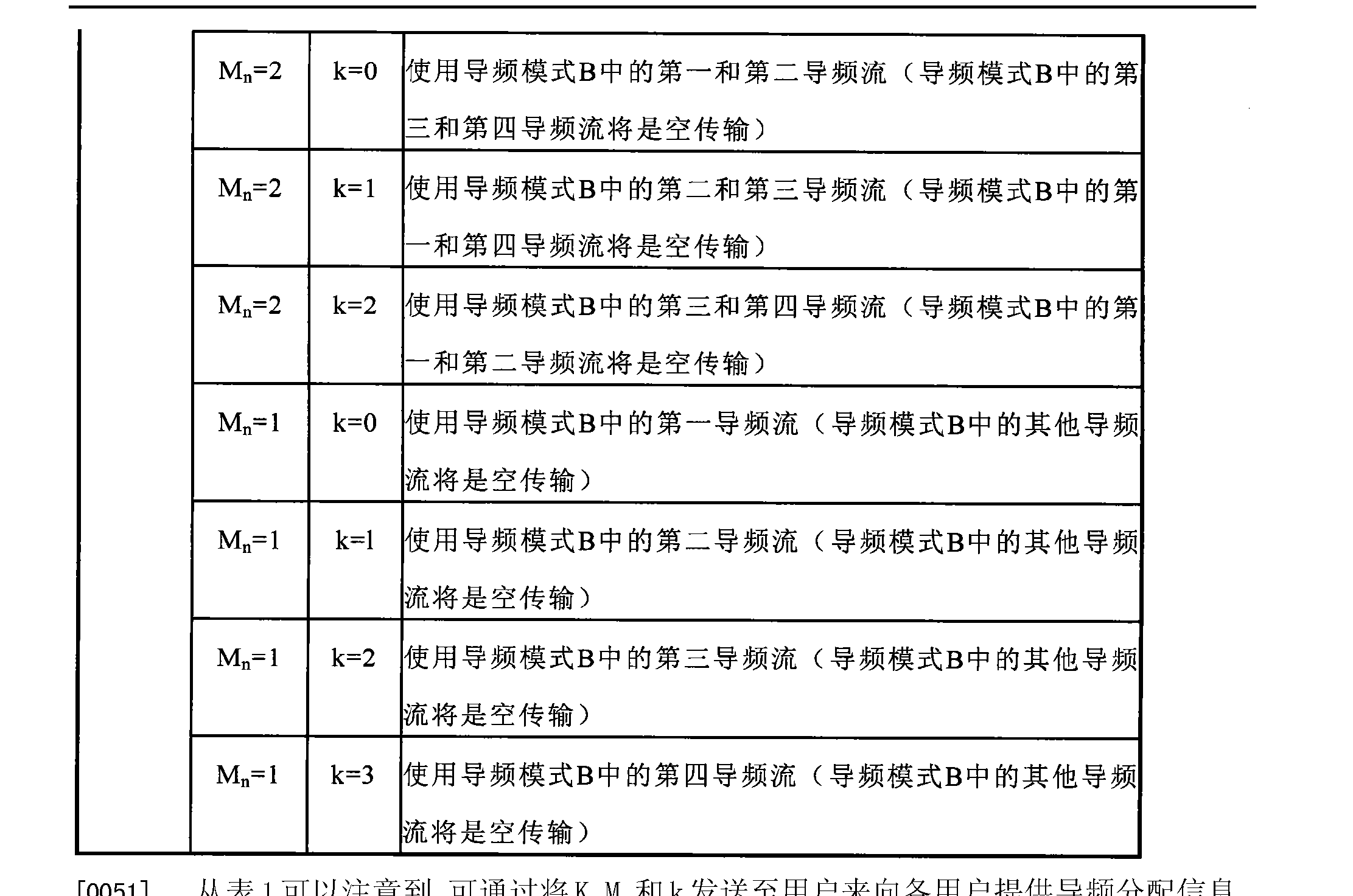 Figure CN102273089AD00121