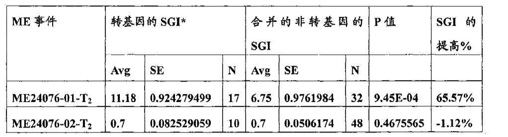 Figure CN101981191AD00481