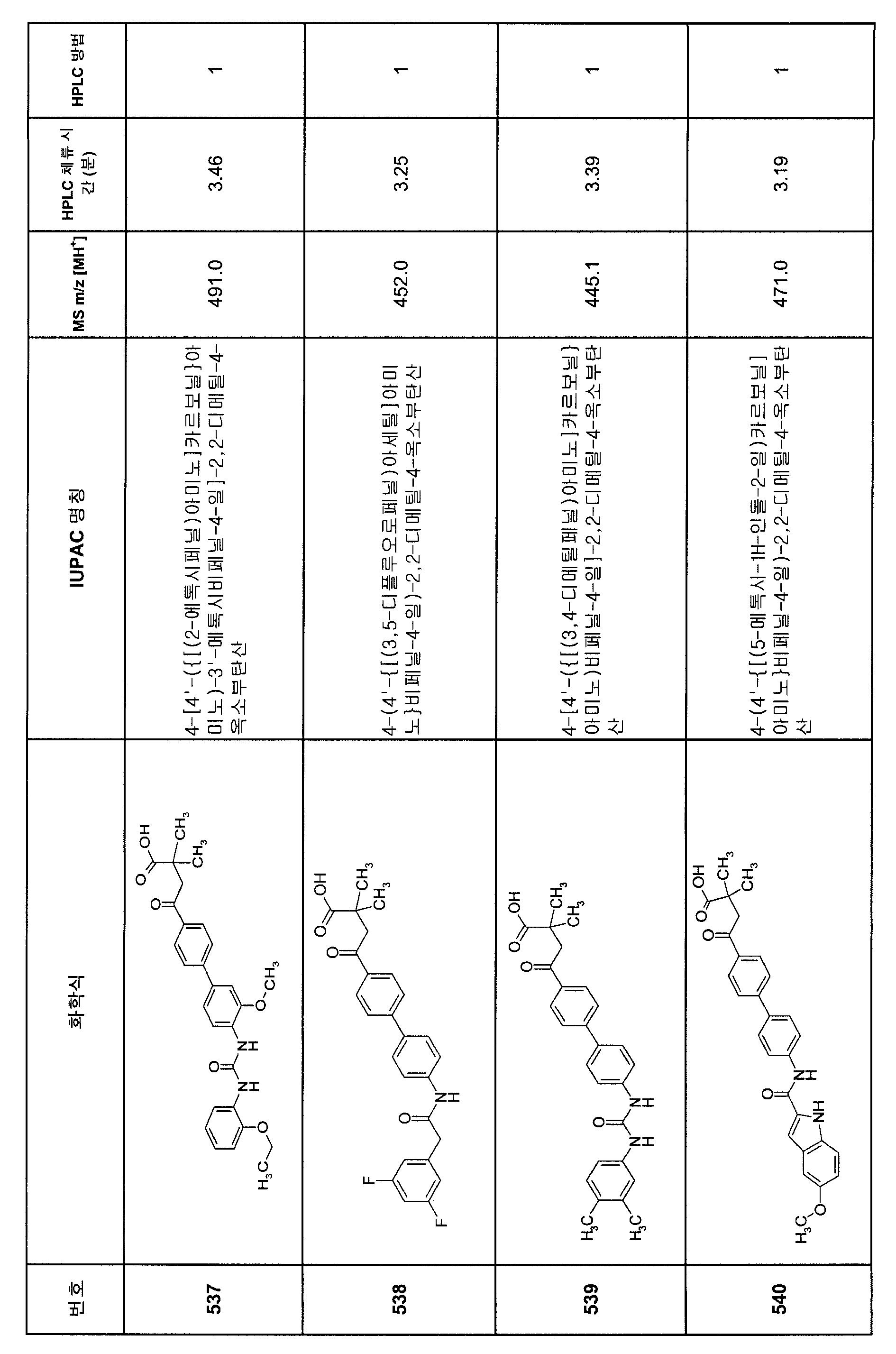 Figure 112007082249387-PCT00319