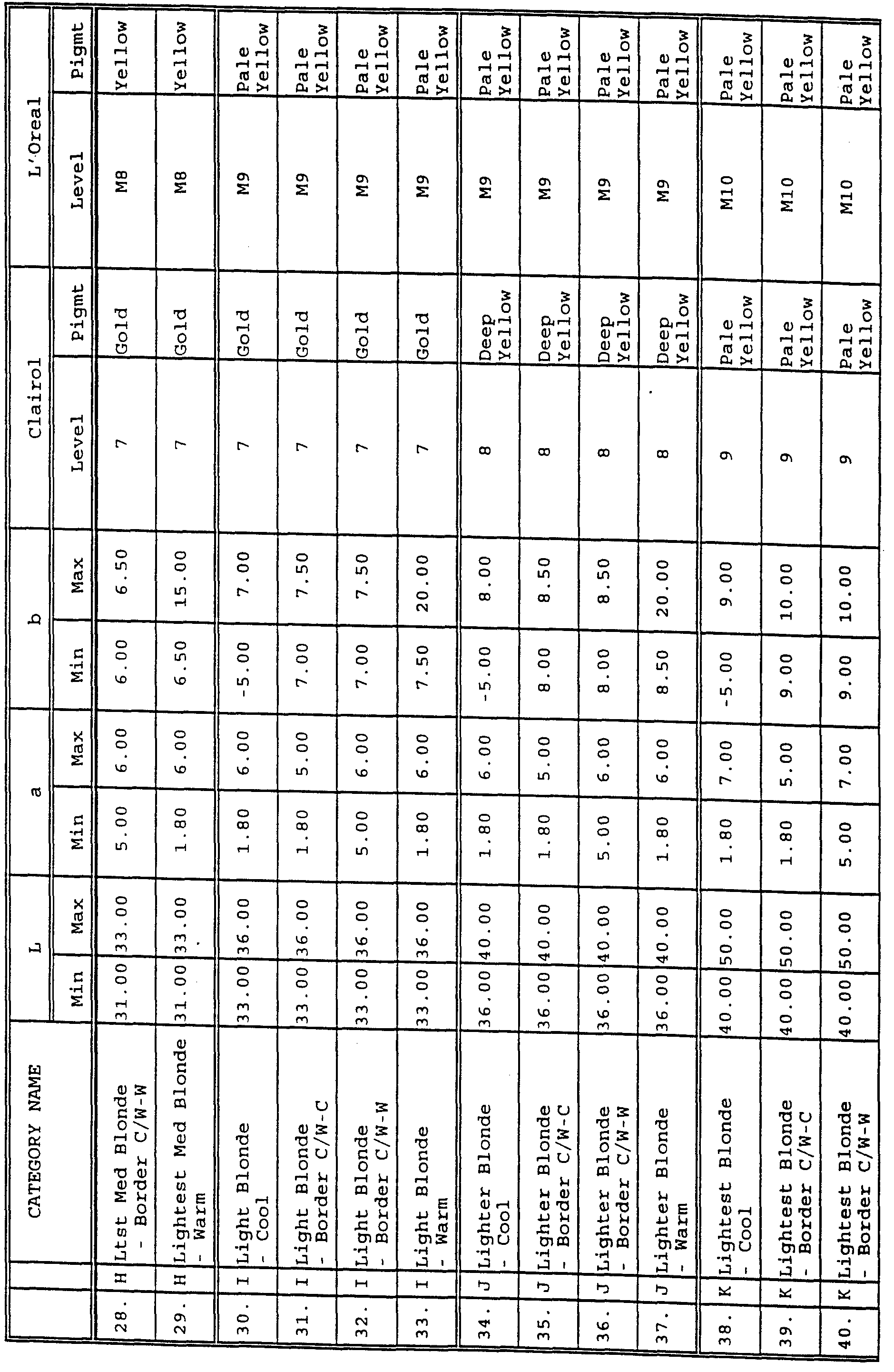 Wo1996041139a1 Method And Apparatus For Hair Color