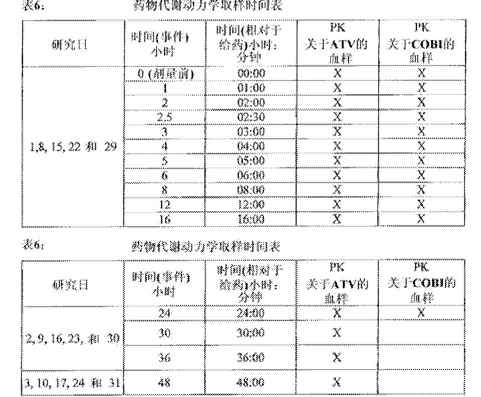 Figure CN106029058AD00211