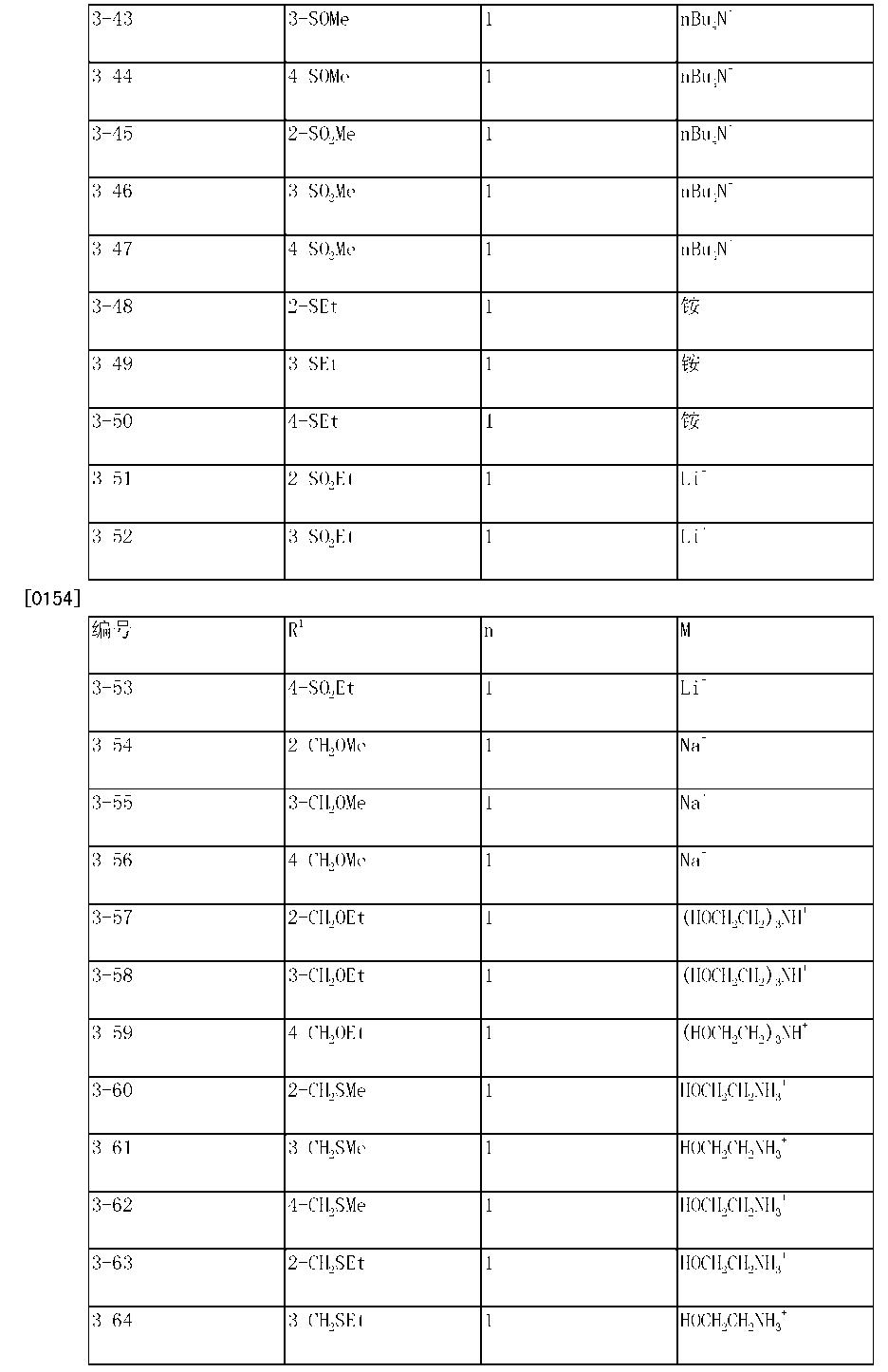 Figure CN102933083BD00321