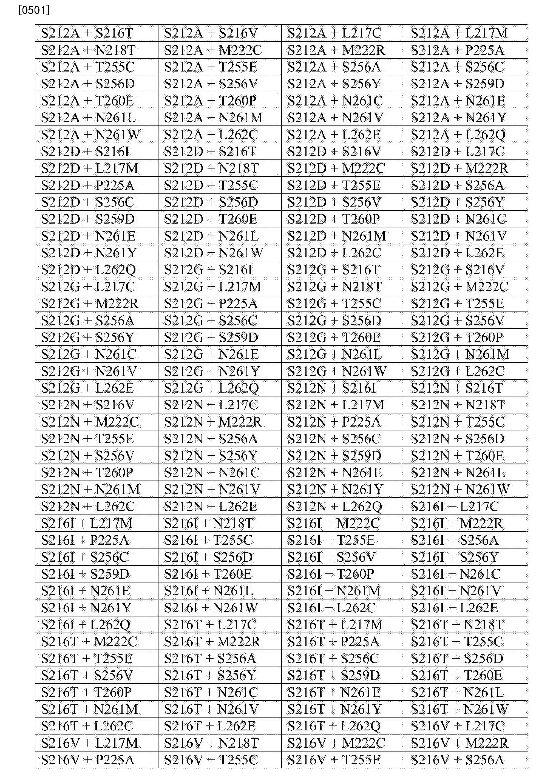 Figure CN106661566AD00821