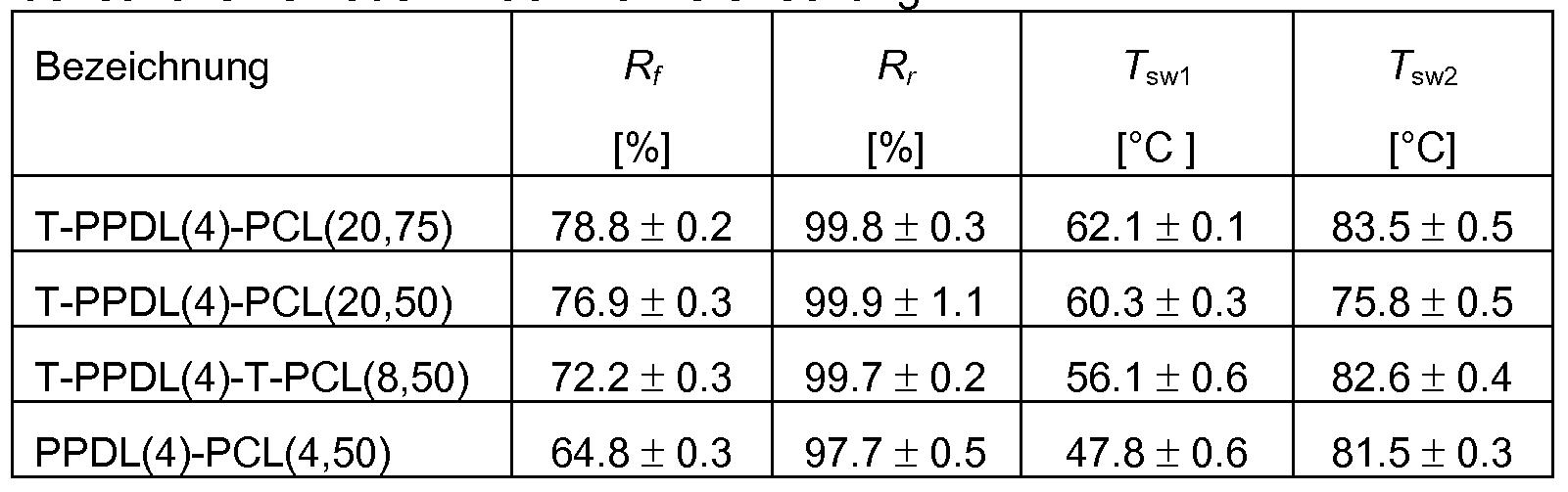 Figure imgf000027_0004