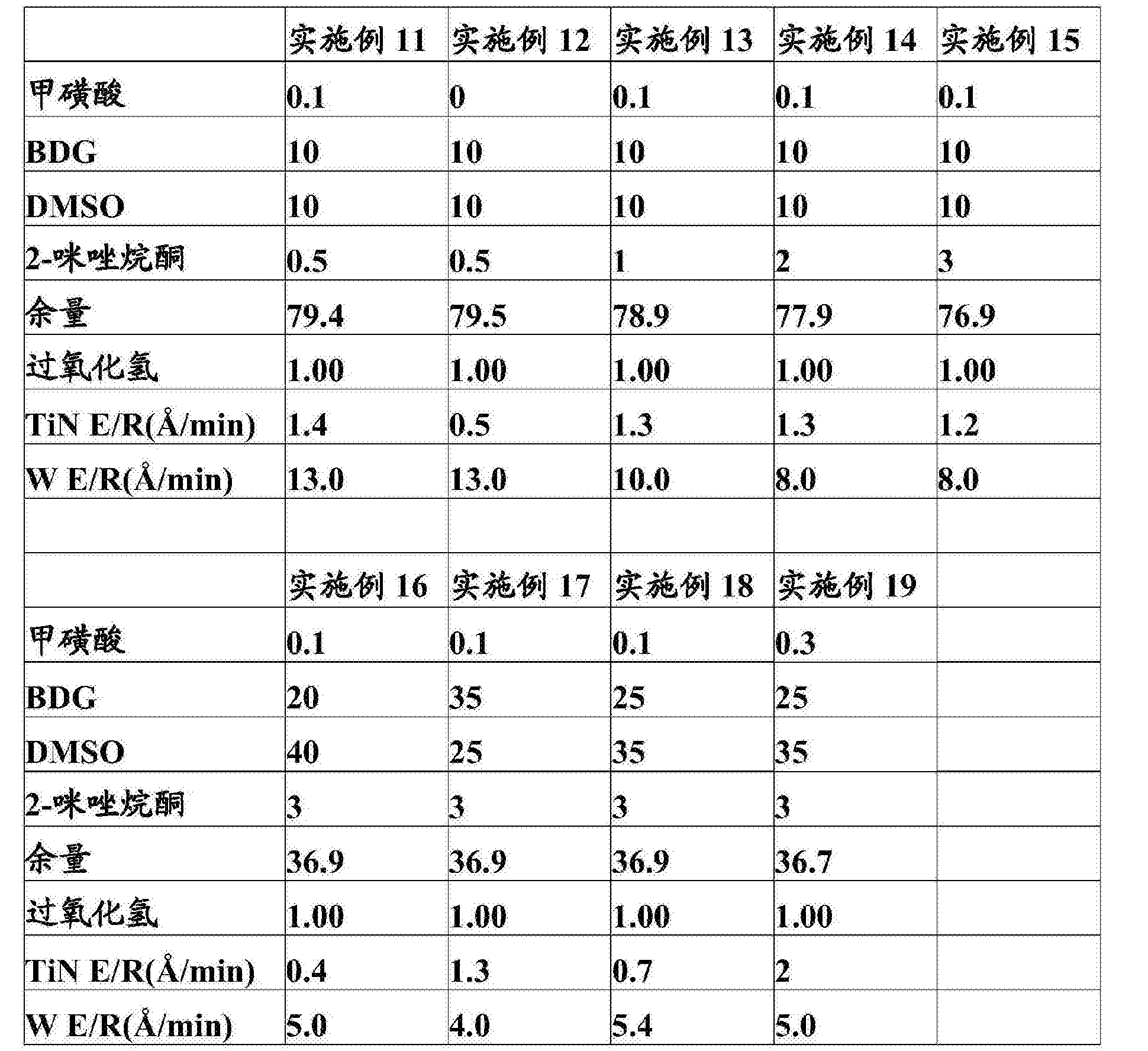 Figure CN106459850AD00121