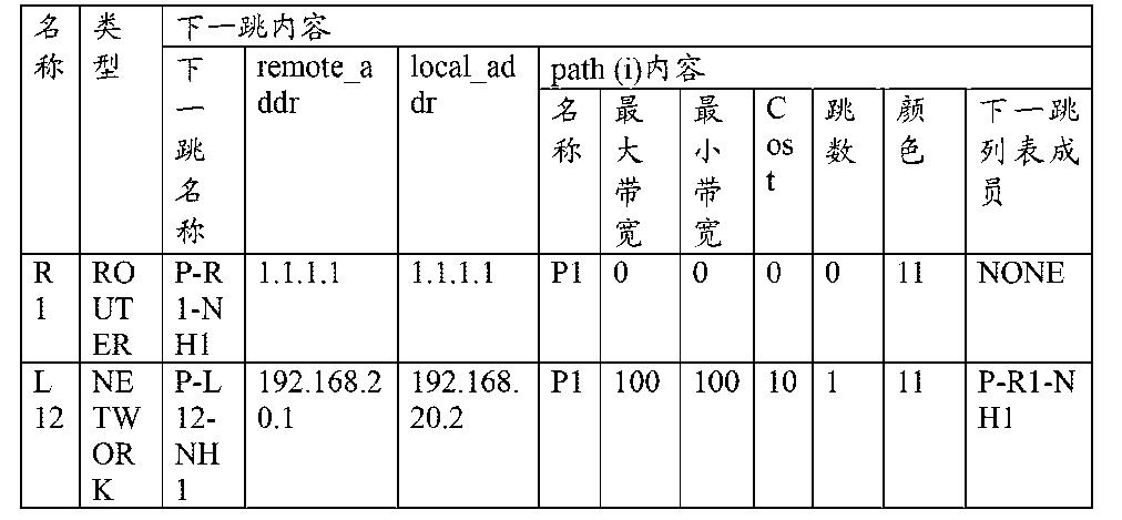 Figure CN103036791BD00412
