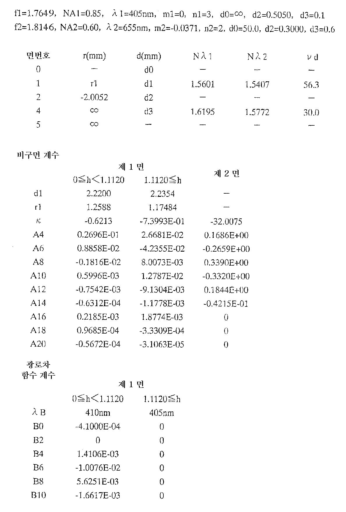 Figure 112004005701348-pat00017