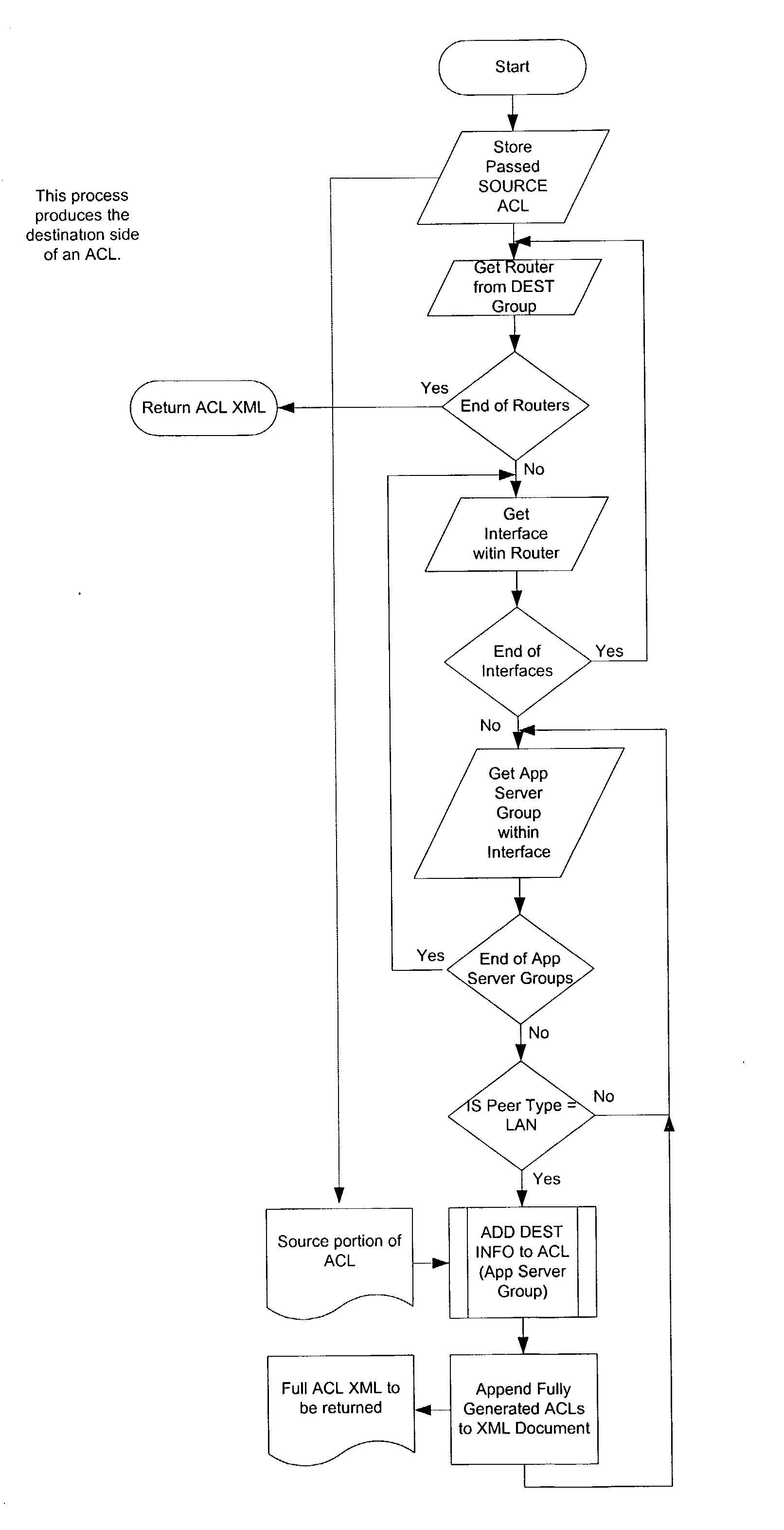 Figure US20030154404A1-20030814-P00053