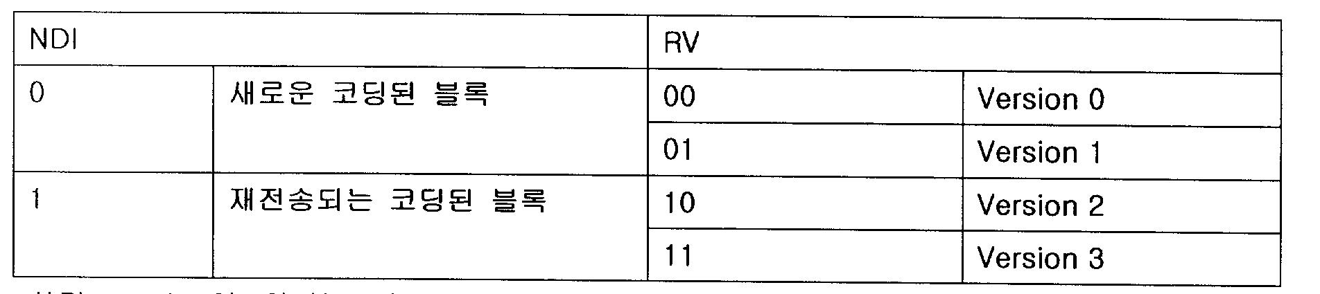Figure 112003004231355-pat00003